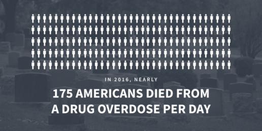 Opioids_INTERDICT-ACT_175-per-day-820x410