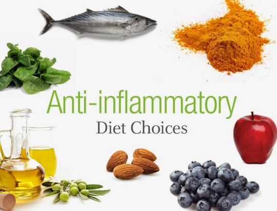 Anti-inflammatory-Diet